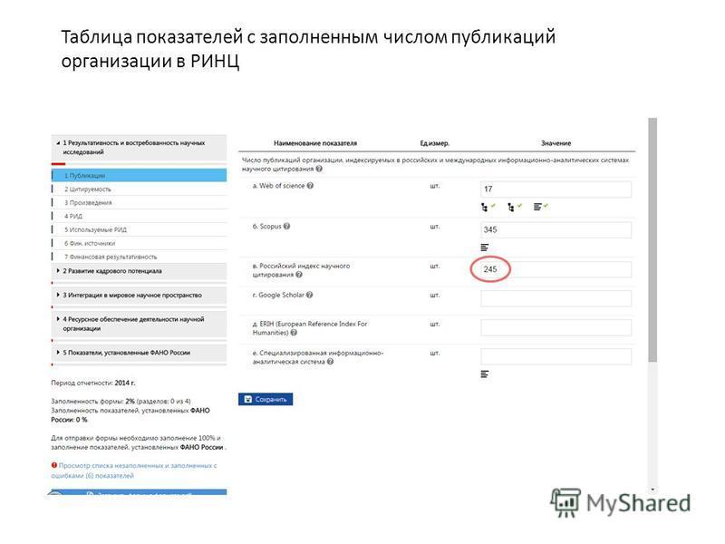 Таблица показателей с заполненным числом публикаций организации в РИНЦ