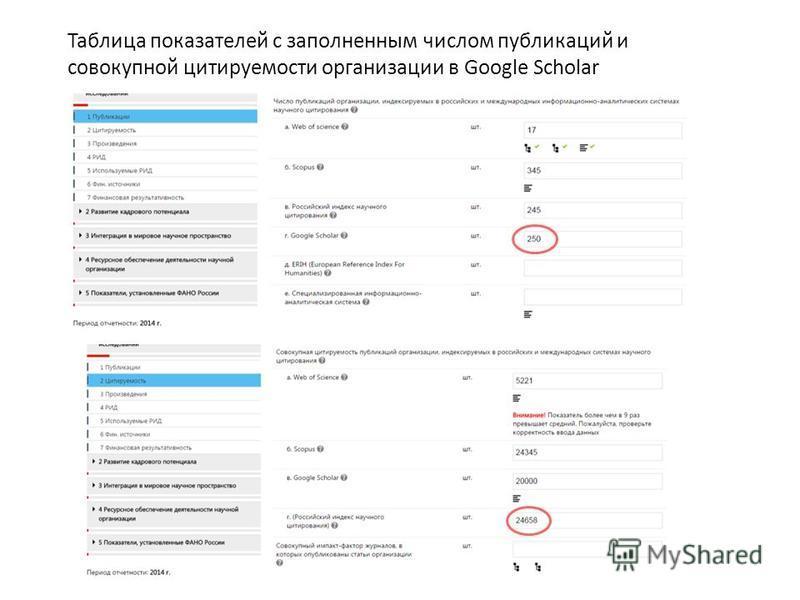Таблица показателей с заполненным числом публикаций и совокупной цитируемости организации в Google Scholar
