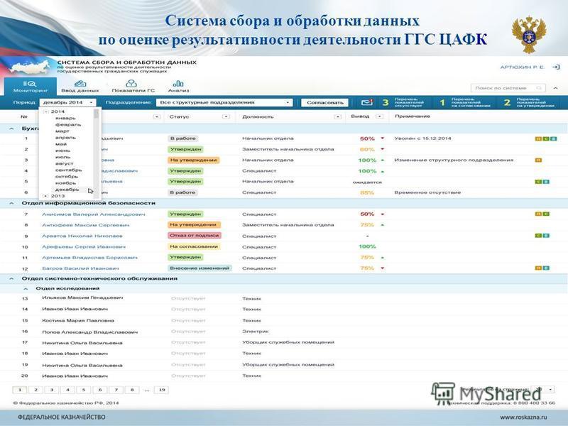 21 Система сбора и обработки данных по оценке результативности деятельности ГГС ЦАФК