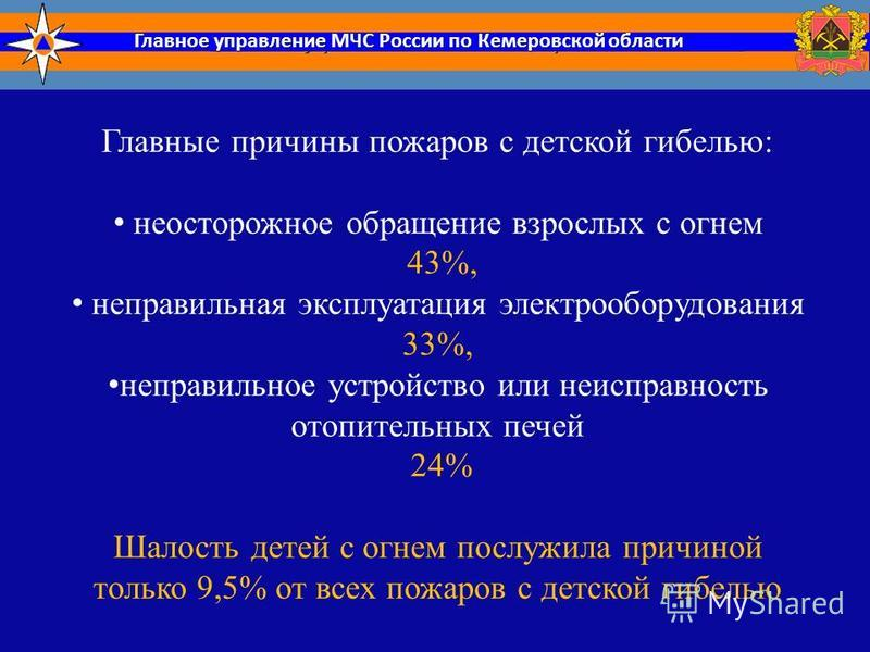 Главное управление МЧС России по Кемеровской области Главные причины пожаров с детской гибелью: неосторожное обращение взрослых с огнем 43%, неправильная эксплуатация электрооборудования 33%, неправильное устройство или неисправность отопительных печ