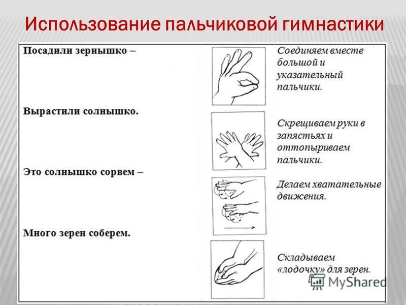 Использование пальчиковой гимнастики