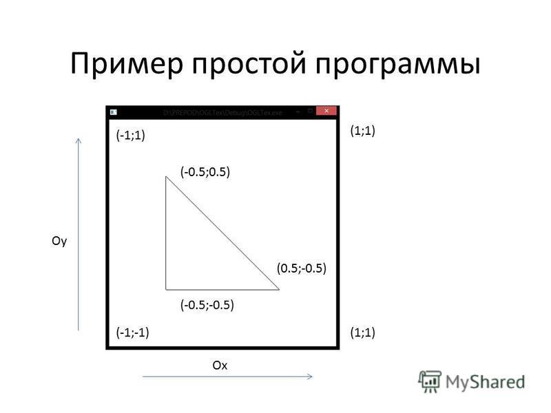 Oy Ox (-1;-1) (-1;1) (1;1) (-0.5;-0.5) (0.5;-0.5) (-0.5;0.5)