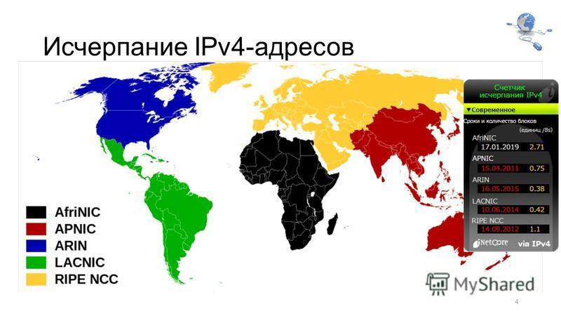 Исчерпание IPv4-адресов 4