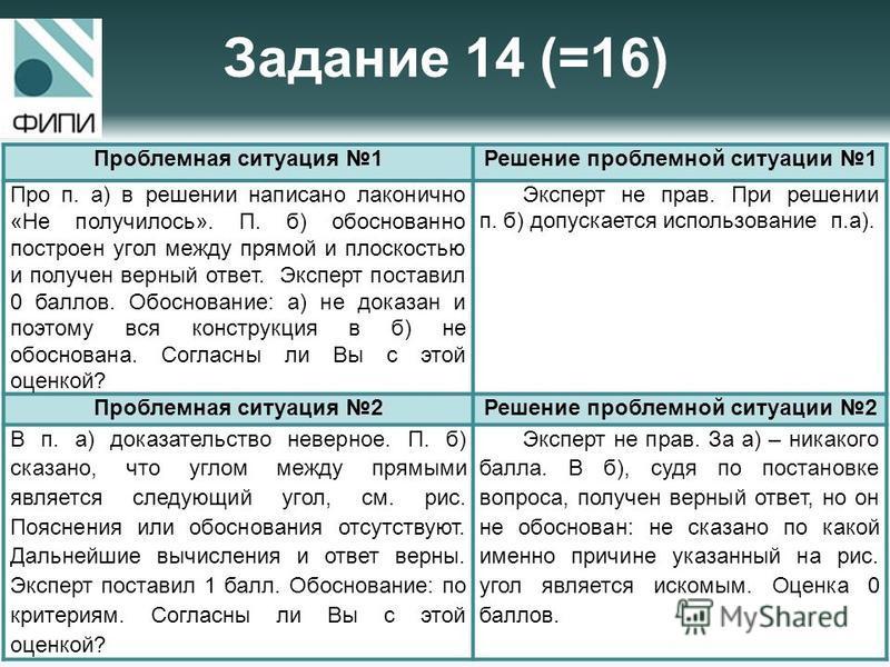 Задание 14 (=16) Проблемная ситуация 1Решение проблемной ситуации 1 Про п. а) в решении написано лаконично «Не получилось». П. б) обоснованно построен угол между прямой и плоскостью и получен верный ответ. Эксперт поставил 0 баллов. Обоснование: а) н