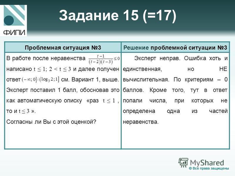Задание 15 (=17) Проблемная ситуация 3Решение проблемной ситуации 3 В работе после неравенства, написано t 1; 2 < t 3 и далее получен ответ, см. Вариант 1, выше. Эксперт поставил 1 балл, обосновав это как автоматическую описку «раз t 1, то и t 3 ». С