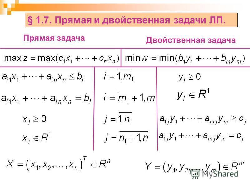 Прямая задача Двойственная задача § 1.7. Прямая и свойственная задачи ЛП.