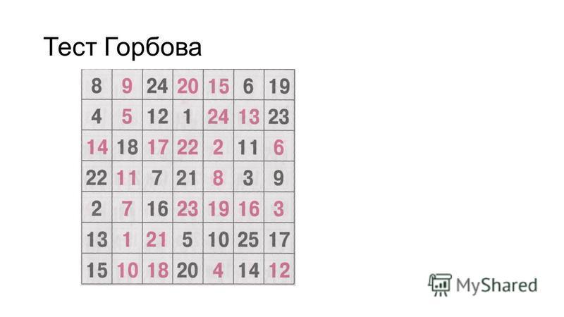 Тест Горбова