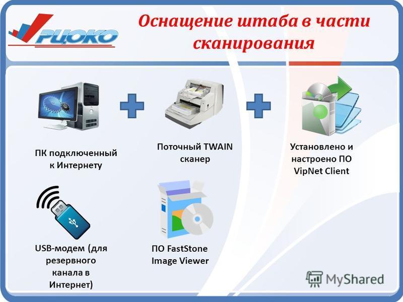 Оснащение штаба в части сканирования ПК подключенный к Интернету Поточный TWAIN сканер Установлено и настроено ПО VipNet Client USB-модем (для резервного канала в Интернет) ПО FastStone Image Viewer