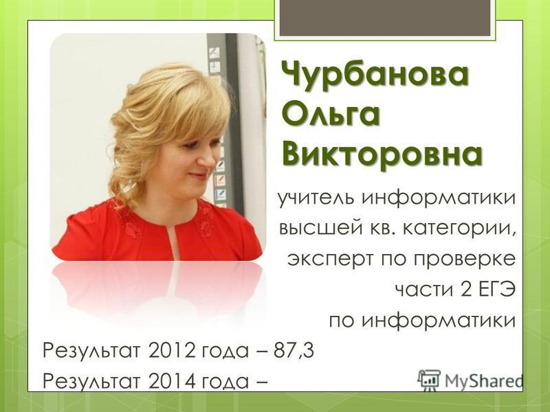 Чурбанова Ольга Викторовна учитель информатики высшей кв. категории, эксперт по проверке части 2 ЕГЭ по информатики Результат 2012 года – 87,3 Результат 2014 года –