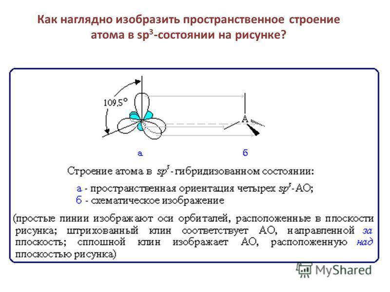 Как наглядно изобразить пространстве нное строе ние атома в sp 3 -состоянии на рисунке?