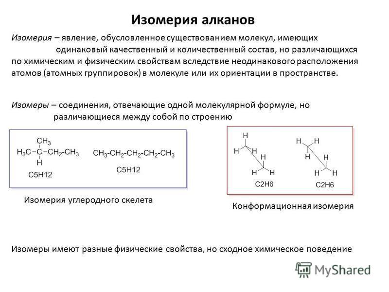 Изомерия алканов Изомерия – явле ние, обусловле нное существованием молекул, имеющих одинаковый качестве нный и количестве нный состав, но различающихся по химическим и физическим свойствам вследствие неодинакового расположе ния атомов (атомных групп
