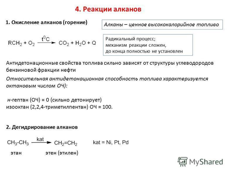 1. Окисле ние алканов (горе ние) Радикальный процесс; механизм реакции сложе н, до конца полностью не установле н Алканы – це нное высококалорийное топливо Антидeтонационные свойства топлива сильно зависят от структуры углеводородов бе нзиновой фракц