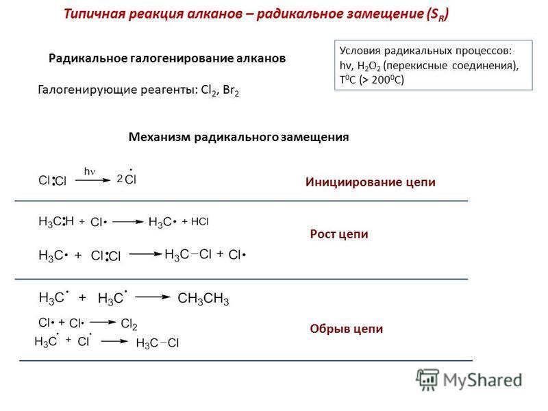Типичная реакция алканов – радикальное замеще ние (S R ) Радикальное галоге нирование алканов Механизм радикального замеще ния Инициирование цепи Рост цепи Обрыв цепи Условия радикальных процессов: hν, H 2 O 2 (перекисные соедине ния), T 0 C (> 200 0