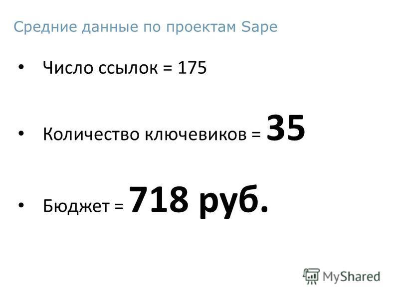 Средние данные по проектам Sape Число ссылок = 175 Количество ключевиков = 35 Бюджет = 718 руб.