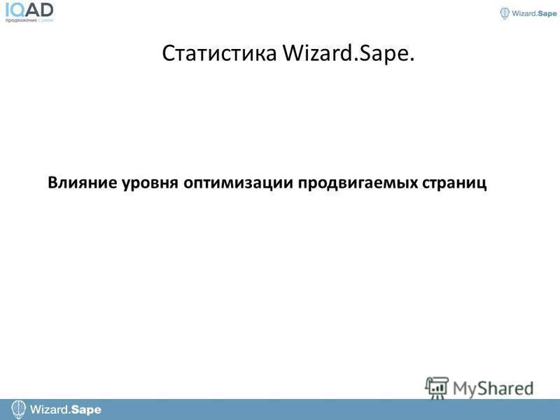Статистика Wizard.Sape. Влияние уровня оптимизации продвигаемых страниц