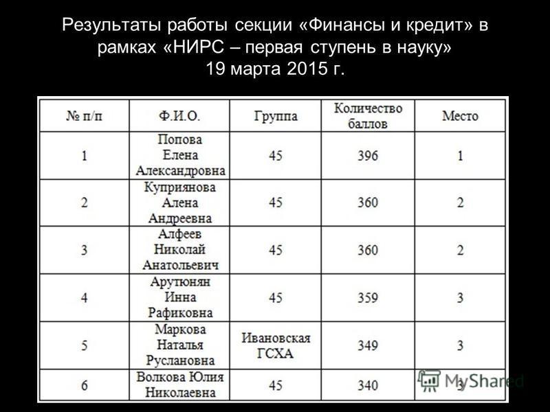 Результаты работы секции «Финансы и кредит» в рамках «НИРС – первая ступень в науку» 19 марта 2015 г.