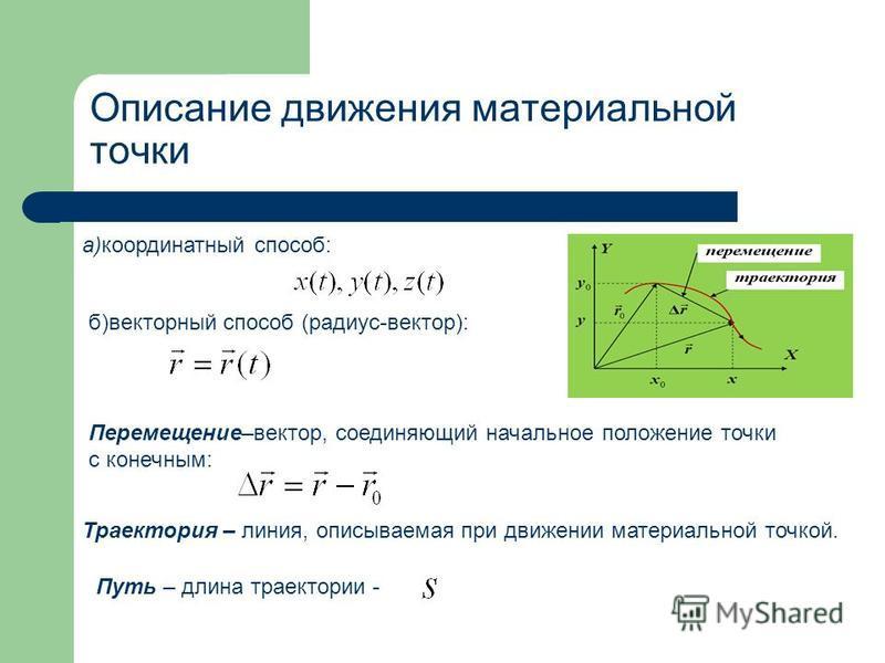Описание движения материальной точки а)координатный способ: б)векторный способ (радиус-вектор): Траектория – линия, описываемая при движении материальной точкой. Путь – длина траектории - Перемещение–вектор, соединяющий начальное положение точки с ко