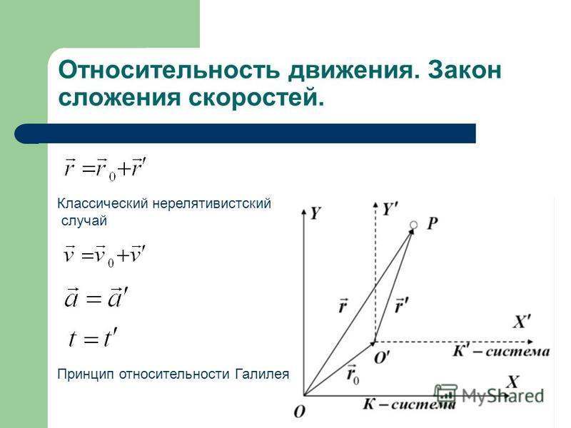 Относительность движения. Закон сложения скоростей. Классический нерелятивистский случай Принцип относительности Галилея