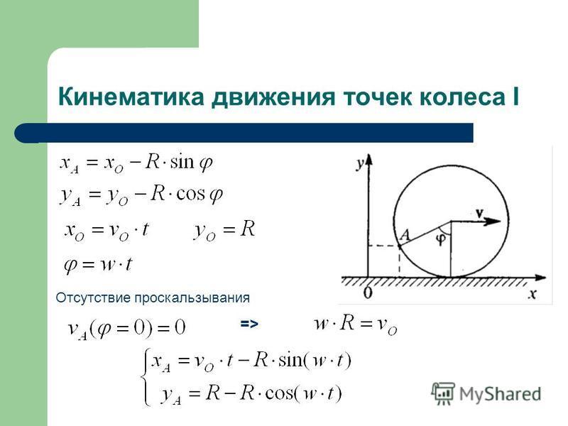 Кинематика движения точек колеса I Отсутствие проскальзывания =>=>