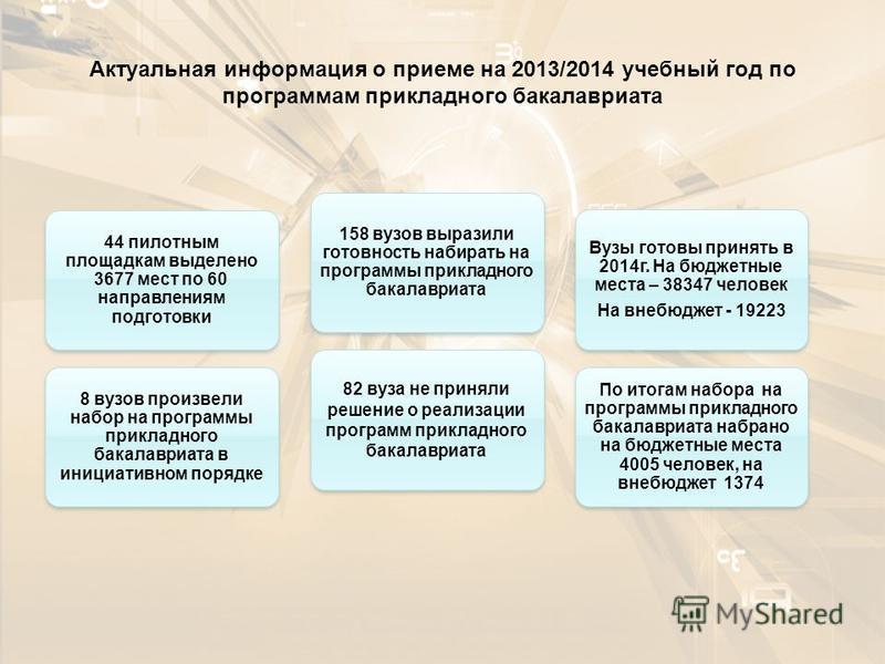 Актуальная информация о приеме на 2013/2014 учебный год по программам прикладного бакалавриата 44 пилотным площадкам выделено 3677 мест по 60 направлениям подготовки 8 вузов произвели набор на программы прикладного бакалавриата в инициативном порядке