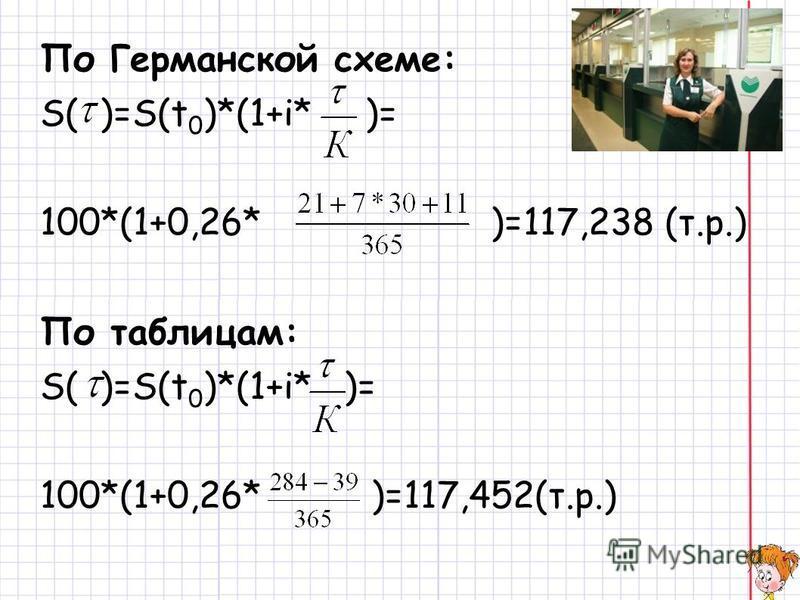 По Германской схеме: S( )=S(t 0 )*(1+i* )= 100*(1+0,26* )=117,238 (т.р.) По таблицам: S( )=S(t 0 )*(1+i* )= 100*(1+0,26* )=117,452(т.р.)