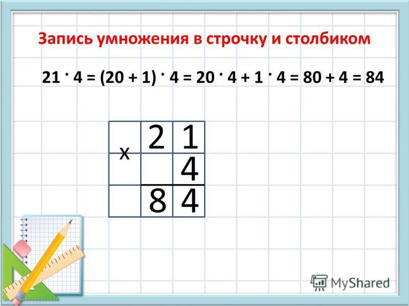 Запись умножения в строчку и столбиком 21 · 4 = (20 + 1) · 4 = 20 · 4 + 1 · 4 = 80 + 4 = 84 4 21 4 84 х