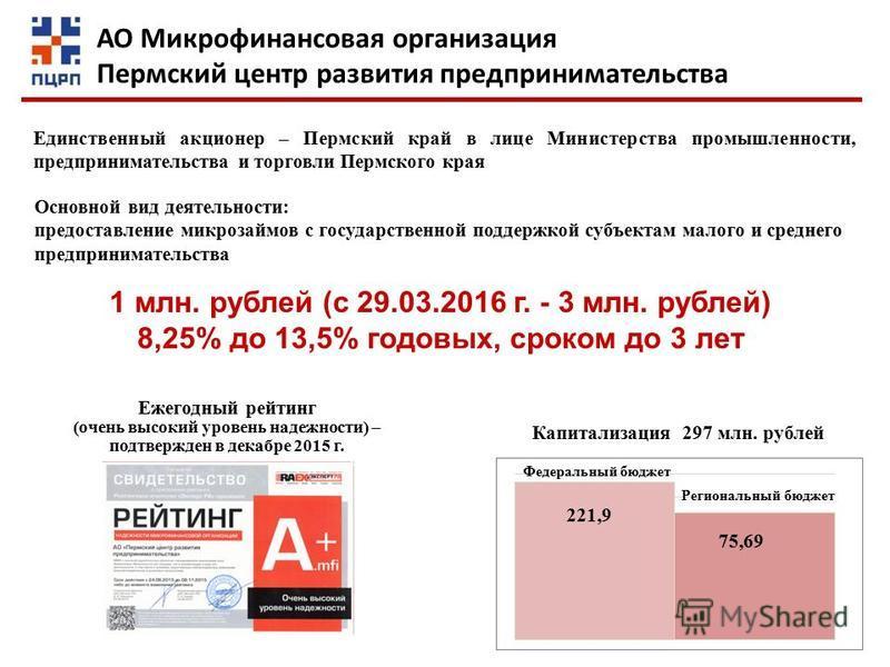 Барнаул господдержка ип микрозайм