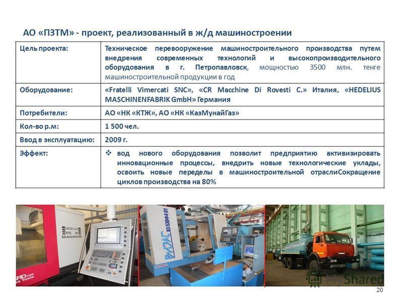 20 АО «ПЗТМ» - проект, реализованный в ж/д машиностроении Цель проекта:Техническое перевооружение машиностроительного производства путем внедрения современных технологий и высокопроизводительного оборудования в г. Петропавловск, мощностью 3500 млн. т