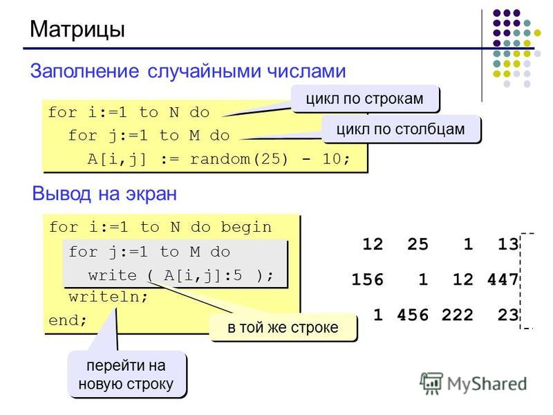 Матрицы Заполнение случайными числами for i:=1 to N do for j:=1 to M do A[i,j] := random(25) - 10; for i:=1 to N do for j:=1 to M do A[i,j] := random(25) - 10; цикл по строкам цикл по столбцам Вывод на экран for i:=1 to N do begin writeln; end; for i
