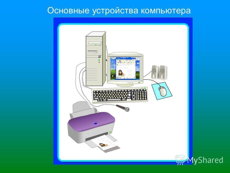 Основные устройства компьютера