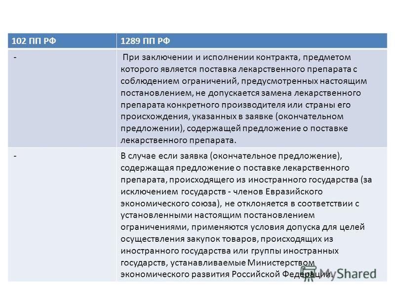 102 ПП РФ1289 ПП РФ - При заключении и исполнении контракта, предметом которого является поставка лекарственного препарата с соблюдением ограничений, предусмотренных настоящим постановлением, не допускается замена лекарственного препарата конкретного