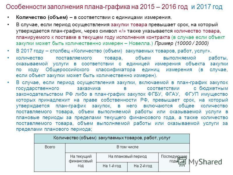 Особенности заполнения плана-графика на 2015 – 2016 год и 2017 год Количество (объем) – в соответствии с единицами измерения. В случае, если период осуществления закупки товара превышает срок, на который утверждается план-график, через символ «/» так