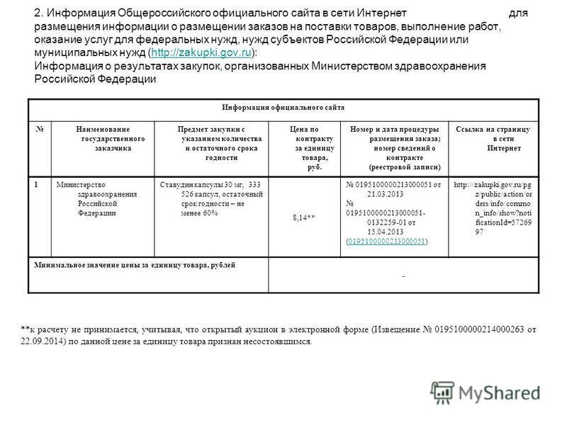 2. Информация Общероссийского официального сайта в сети Интернет для размещения информации о размещении заказов на поставки товаров, выполнение работ, оказание услуг для фетеральных нужд, нужд субъектов Российской Федерации или муниципальных нужд (ht