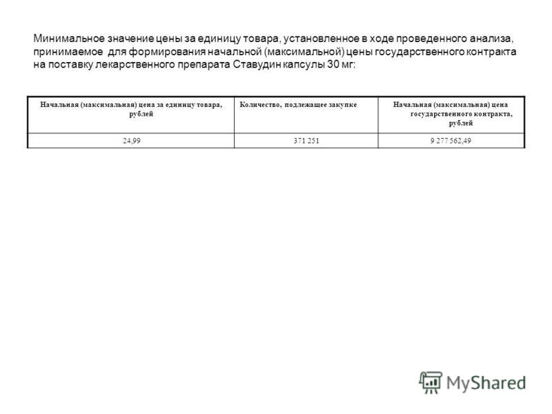 Минимальное значение цены за единицу товара, установленное в ходе проведенного анализа, принимаемое для формирования начальной (максимальной) цены государственного контракта на поставку лекарственного препарата Ставудин капсулы 30 мг: Начальная (макс