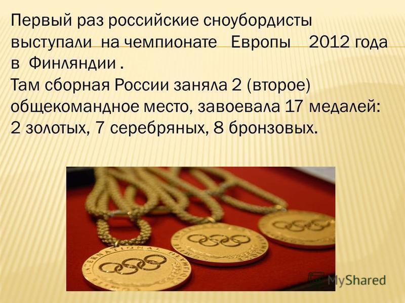 Первый раз российские сноубордисты выступали на чемпионате Европы 2012 года в Финляндии. Там сборная России заняла 2 (второе) общекомандное место, завоевала 17 медалей: 2 золотых, 7 серебряных, 8 бронзовых.