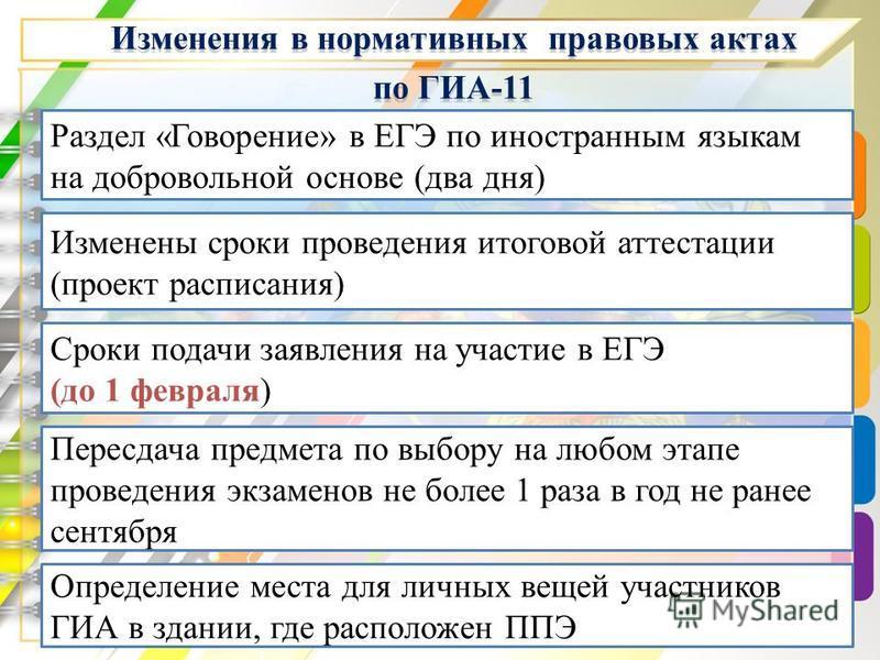 Изменения в нормативных правовых актах по ГИА-11 Изменения в нормативных правовых актах по ГИА-11 Раздел «Говорение» в ЕГЭ по иностранным языкам на добровольной основе (два дня) Пересдача предмета по выбору на любом этапе проведения экзаменов не боле