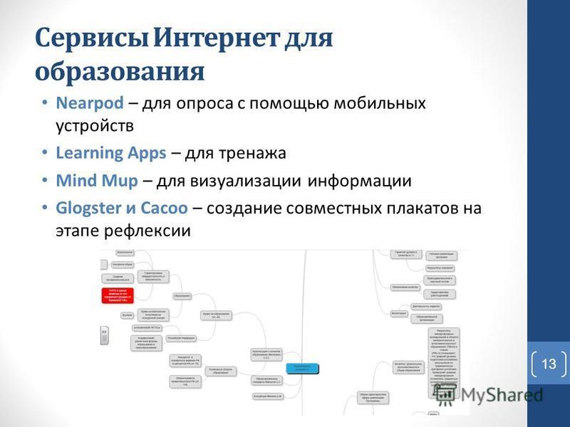 Сервисы Интернет для образования Nearpod – для опроса с помощью мобильных устройств Learning Apps – для тренажа Mind Mup – для визуализации информации Glogster и Cacoo – создание совместных плакатов на этапе рефлексии 13