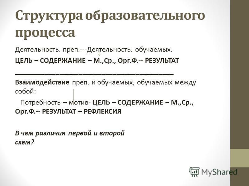Структура образовательного процесса Деятельность. преп.---Деятельность. обучаемых. ЦЕЛЬ – СОДЕРЖАНИЕ – М.,Ср., Орг.Ф.-- РЕЗУЛЬТАТ __________________________________________ Взаимодействие преп. и обучаемых, обучаемых между собой: Потребность – мотив-