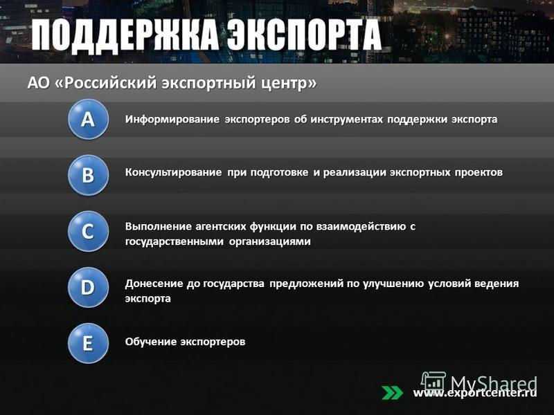 АО «Российский экспортный центр» www.exportcenter.ru AA BB CC DD EE Информирование экспортеров об инструментах поддержки экспорта Консультирование при подготовке и реализации экспортных проектов Выполнение агентских функции по взаимодействию с госуда