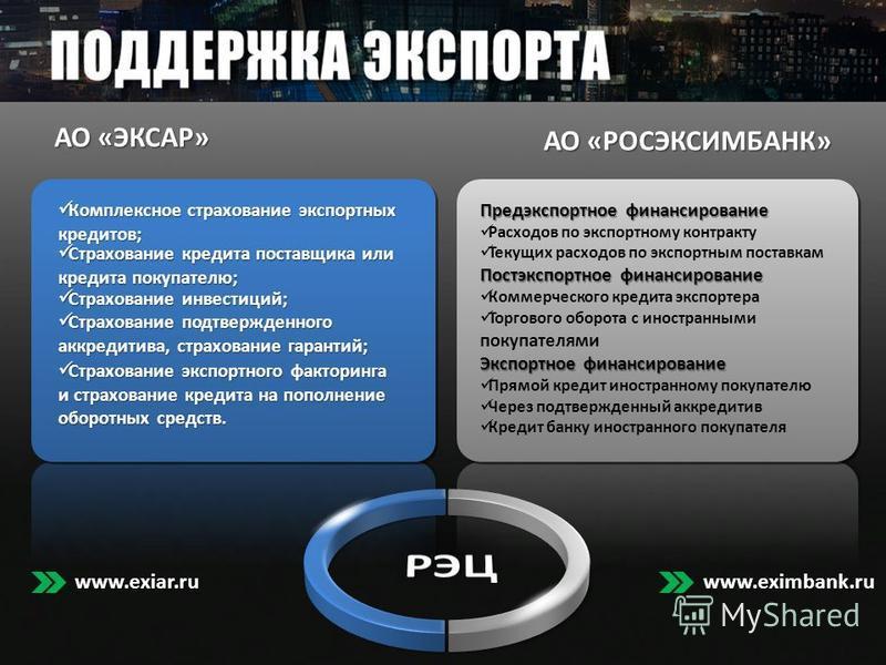 АО «РОСЭКСИМБАНК» www.eximbank.ru АО «ЭКСАР» www.exiar.ru Комплексное страхование экспортных кредитов; Комплексное страхование экспортных кредитов; Страхование кредита поставщика или кредита покупателю; Страхование кредита поставщика или кредита поку