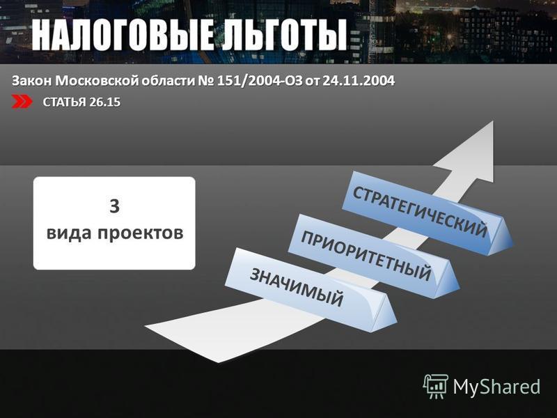 Закон Московской области 151/2004-ОЗ от 24.11.2004 СТАТЬЯ 26.15 ЗНАЧИМЫЙ ПРИОРИТЕТНЫЙ СТРАТЕГИЧЕСКИЙ 3 вида проектов