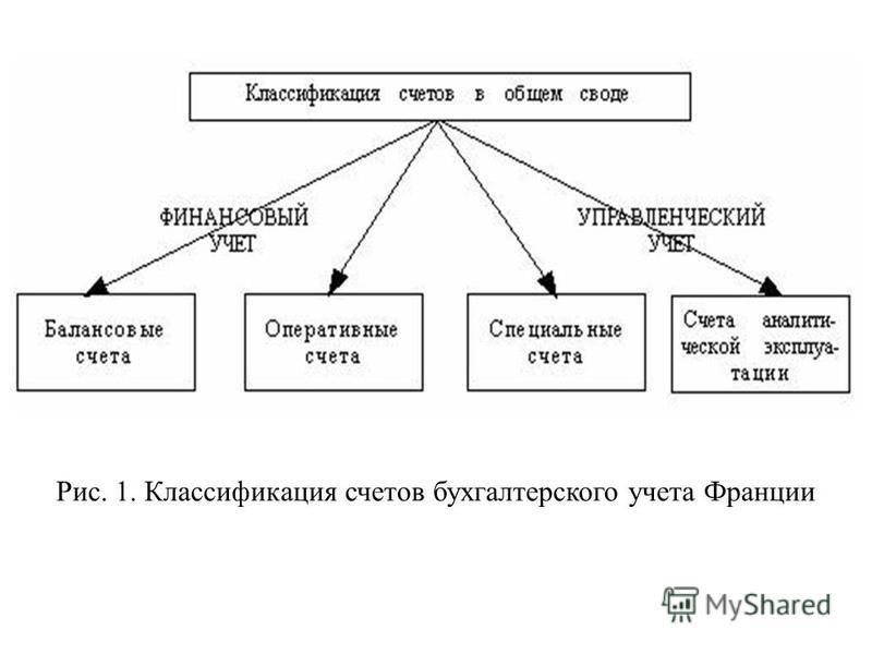 Бухгалтерский учет конвертация валюты realtcity gel ru Таким образом в результате проведенной переоценки возникла отрицательная курсовая разница в сумме 80 руб Отражена курсовая разница на момент исполнения