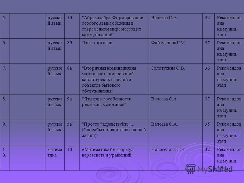 5. русский язык 10