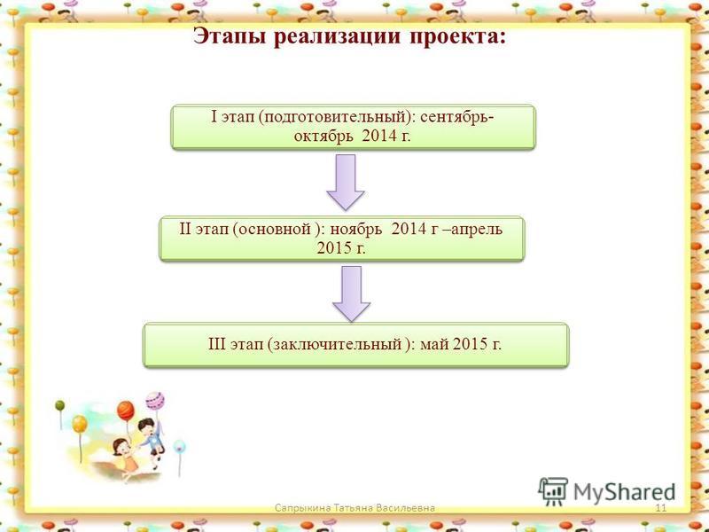Сапрыкина Татьяна Васильевна 11 Этапы реализации проекта: I этап (подготовительный): сентябрь- октябрь 2014 г. II этап (основной ): ноябрь 2014 г –апрель 2015 г. III этап (заключительный ): май 2015 г.