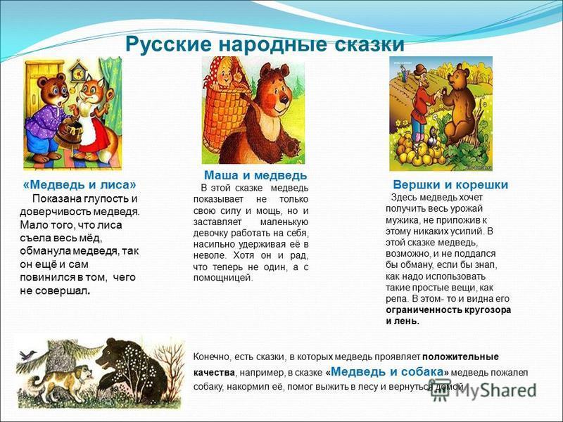 Русские народные сказки Маша и медведь В этой сказке медведь показывает не только свою силу и мощь, но и заставляет маленькую девочку работать на себя, насильно удерживая её в неволе. Хотя он и рад, что теперь не один, а с помощницей. «Медведь и лиса