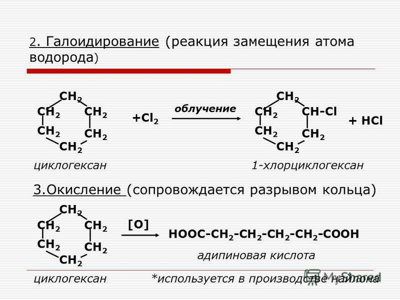 2. Галоидирование (реакция замещения атома водорода ) СН 2 циклогексан СН 2 СН-Сl СН 2 1-хлорциклогексан +Сl 2 облучение + HCl 3. Окисление (сопровождается разрывом кольца) СН 2 циклогексан [O] HOОC-CH 2 -CH 2 -CH 2 -CH 2 -COOH адипиновая кислота *ис