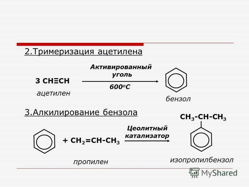 3 СНΞСН Активированный уголь 600 о С 2. Тримеризация ацетилена 3. Алкилирование бензола + СН 2 =СН-СН 3 Цеолитный катализатор СН 3 -СН-СН 3 пропилен изопропилбензол ацетилен бензол