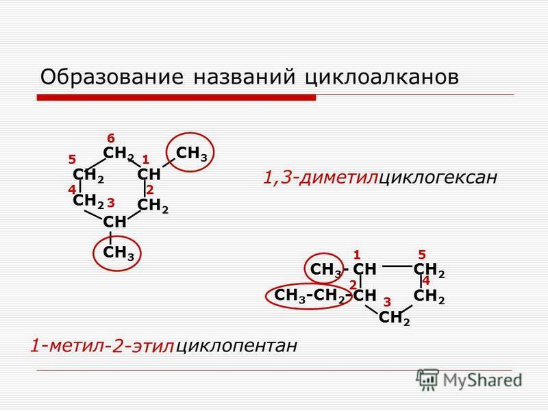 Образование названий циклоалканов СН 2 СН СН 2 СН СН 3 1 2 3 4 5 6 1,3-диметилциклогексан СН СН 2 СН 3 - СН 3 -СН 2 - 1 2 3 4 5 1-метил -2-этил циклопентан