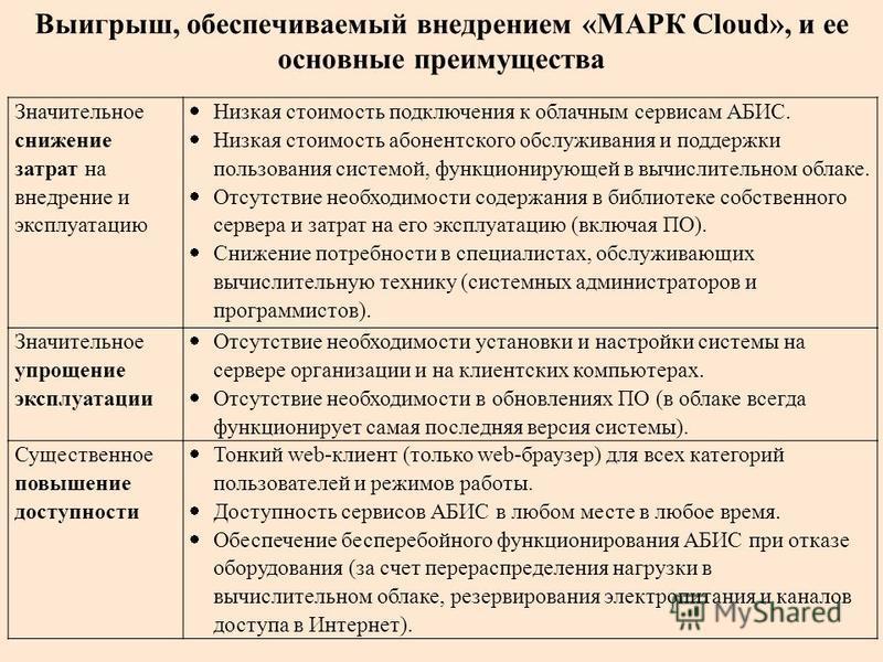 Выигрыш, обеспечиваемый внедрением «МАРК Cloud», и ее основные преимущества Значительное снижение затрат на внедрение и эксплуатацию Низкая стоимость подключения к облачным сервисам АБИС. Низкая стоимость абонентского обслуживания и поддержки пользов