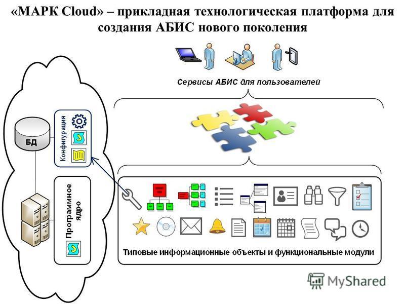 «МАРК Cloud» – прикладная технологическая платформа для создания АБИС нового поколения